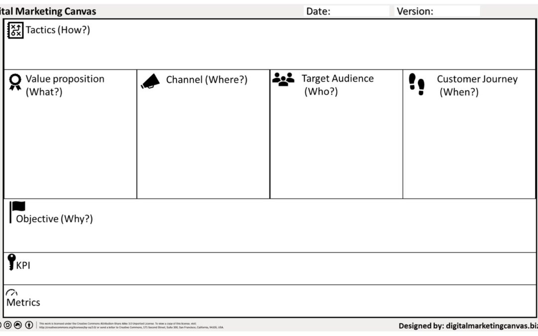 بوم دیجیتال مارکتینگ digital marketing canvas چیست؟