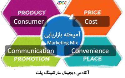 آمیخته بازاریابی و یا Marketing Mix | روز دوم قسمت دوم